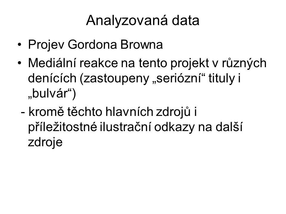 Analyzovaná data Projev Gordona Browna