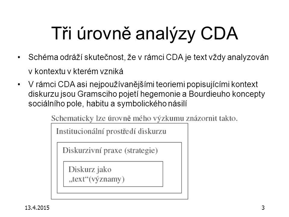 Tři úrovně analýzy CDA Schéma odráží skutečnost, že v rámci CDA je text vždy analyzován v kontextu v kterém vzniká.