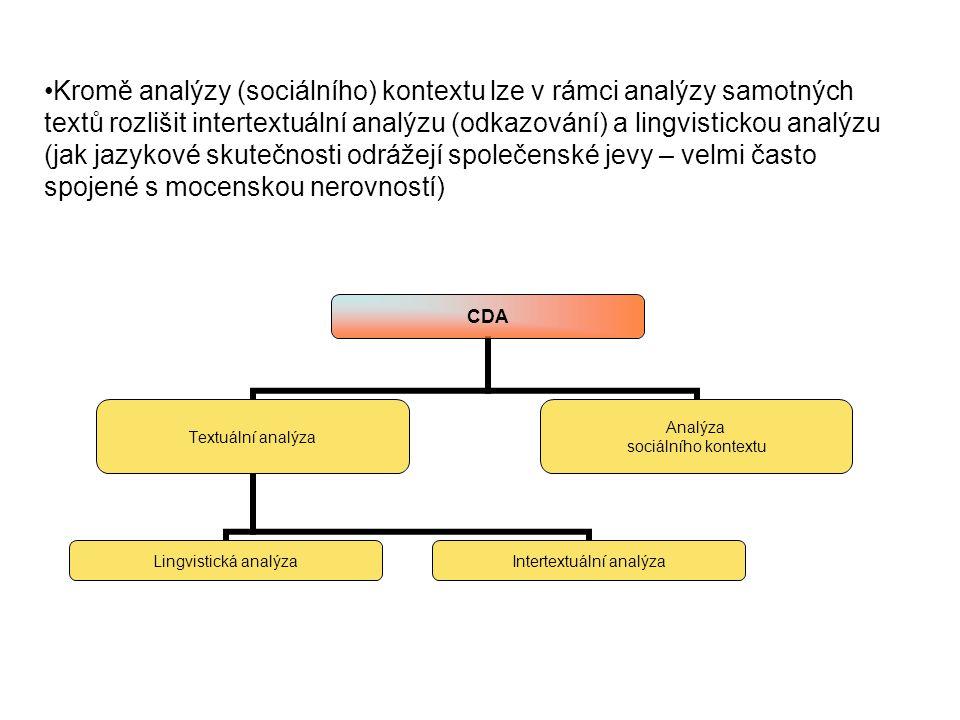 Kromě analýzy (sociálního) kontextu lze v rámci analýzy samotných textů rozlišit intertextuální analýzu (odkazování) a lingvistickou analýzu (jak jazykové skutečnosti odrážejí společenské jevy – velmi často spojené s mocenskou nerovností)