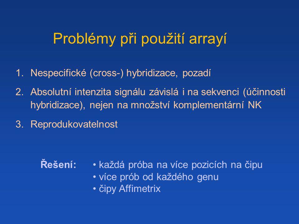 Problémy při použití arrayí