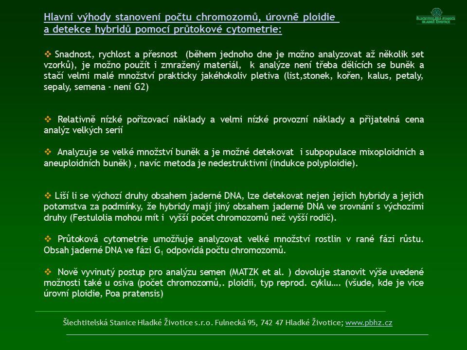 Hlavní výhody stanovení počtu chromozomů, úrovně ploidie
