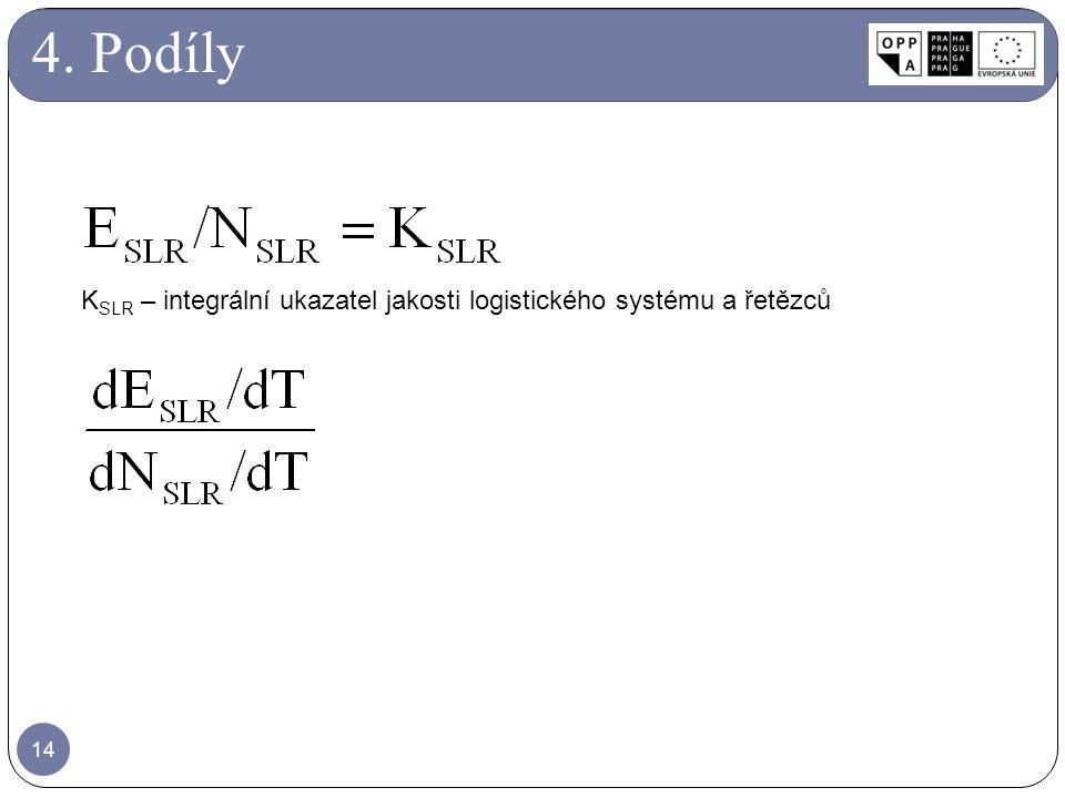 4. Podíly KSLR – integrální ukazatel jakosti logistického systému a řetězců