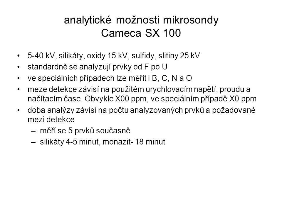analytické možnosti mikrosondy Cameca SX 100
