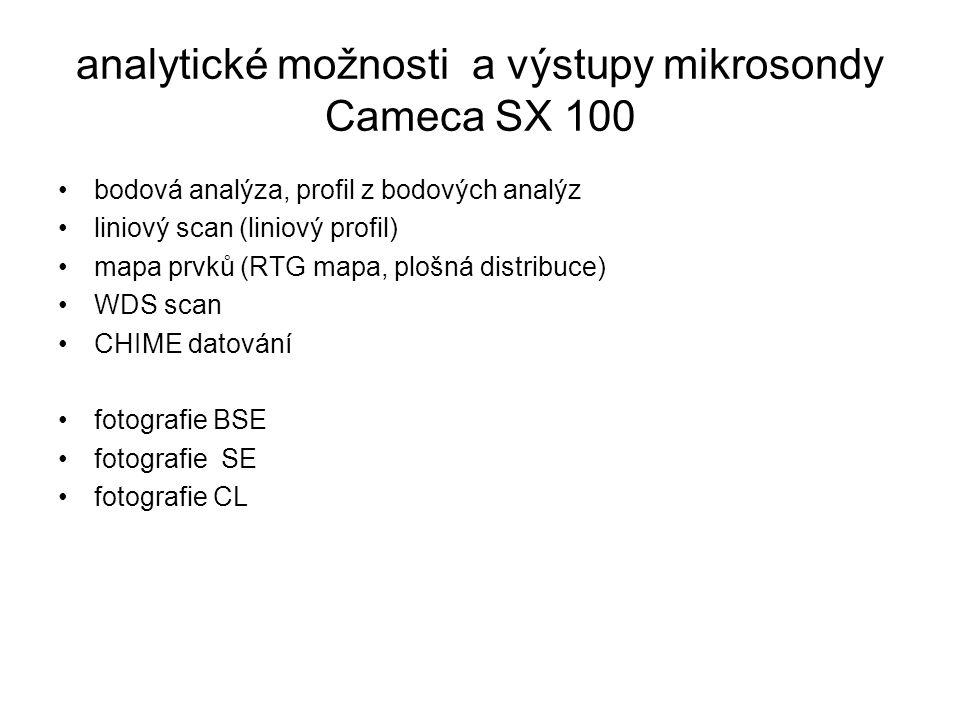analytické možnosti a výstupy mikrosondy Cameca SX 100