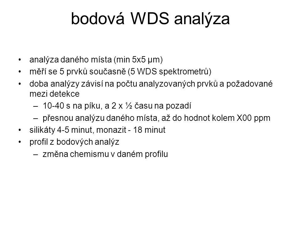 bodová WDS analýza analýza daného místa (min 5x5 μm)
