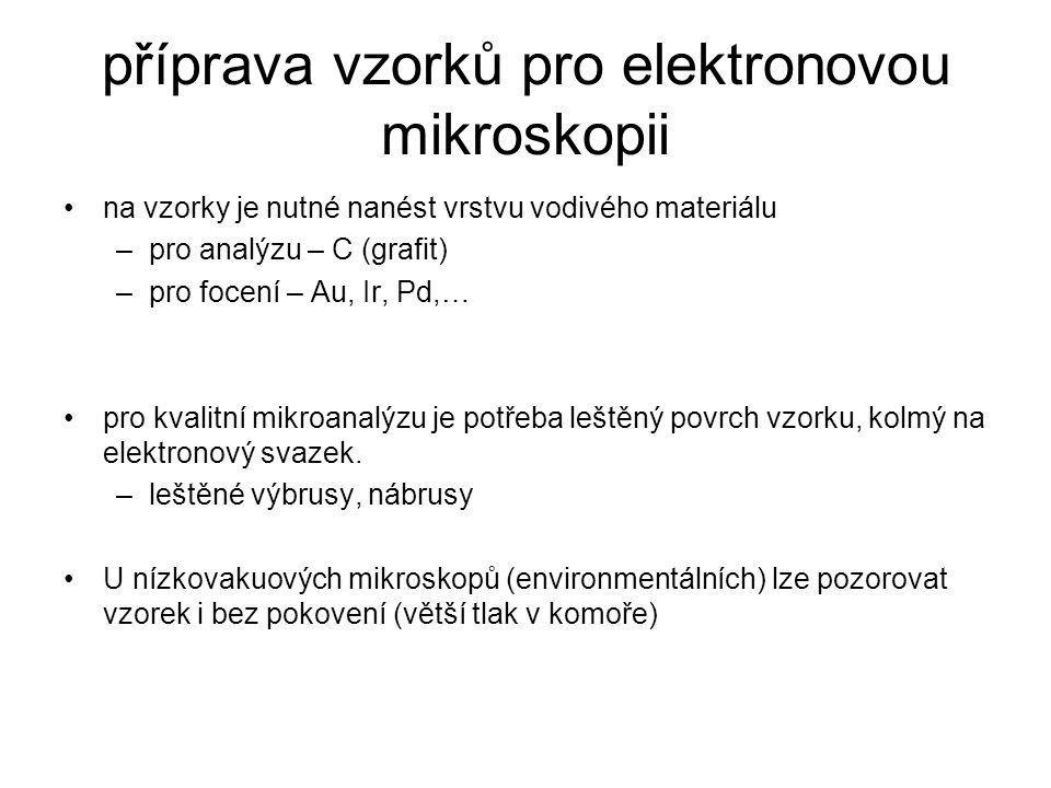 příprava vzorků pro elektronovou mikroskopii