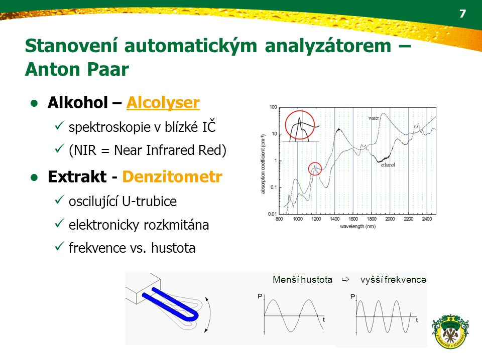 Stanovení automatickým analyzátorem – Anton Paar