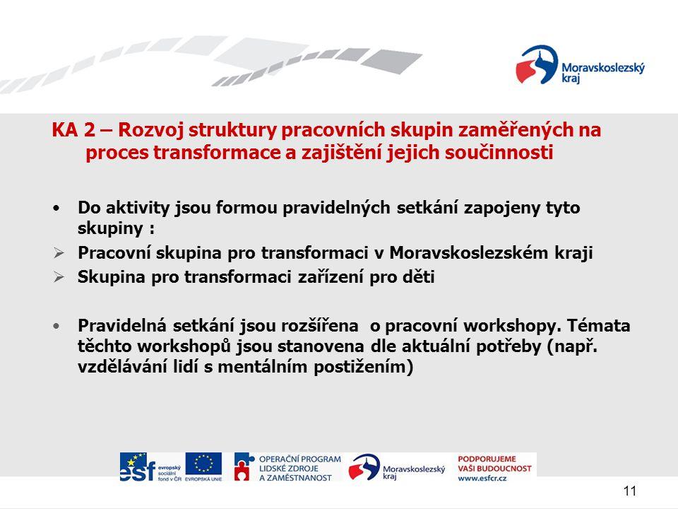 KA 2 – Rozvoj struktury pracovních skupin zaměřených na proces transformace a zajištění jejich součinnosti