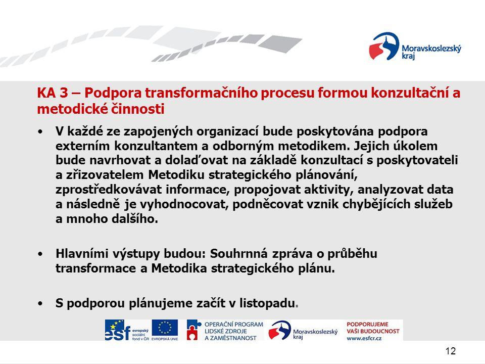 KA 3 – Podpora transformačního procesu formou konzultační a metodické činnosti