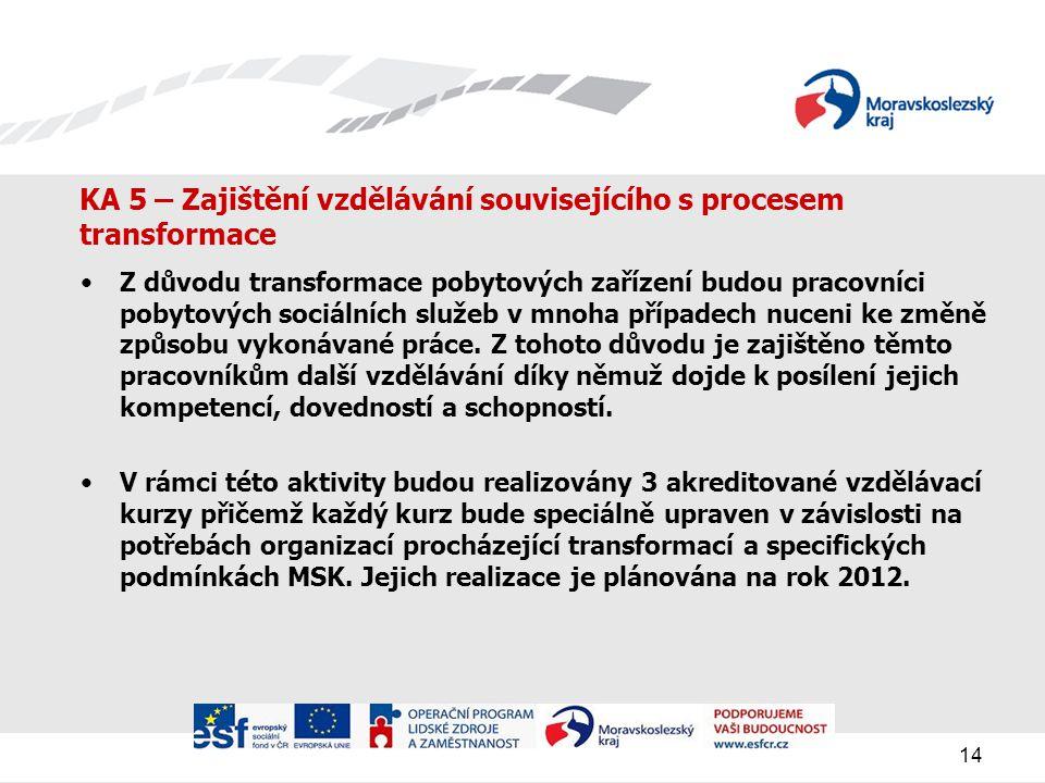 KA 5 – Zajištění vzdělávání souvisejícího s procesem transformace