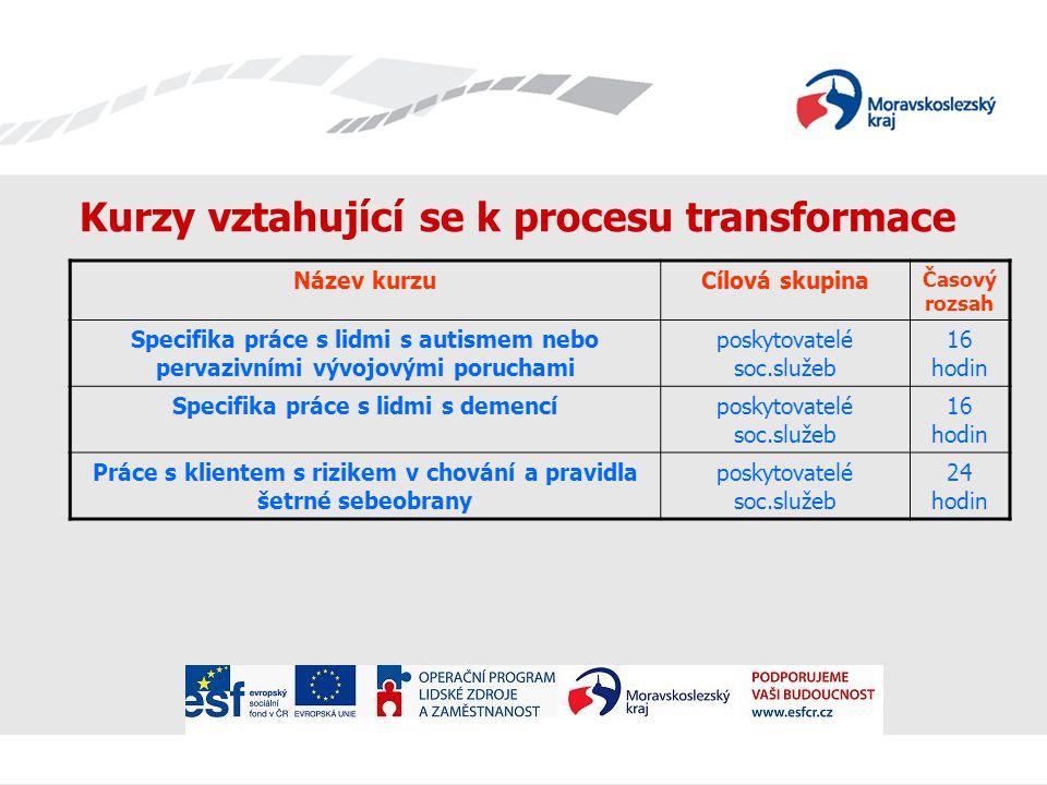 Kurzy vztahující se k procesu transformace