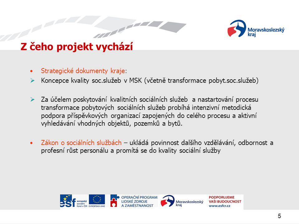 Z čeho projekt vychází Strategické dokumenty kraje: