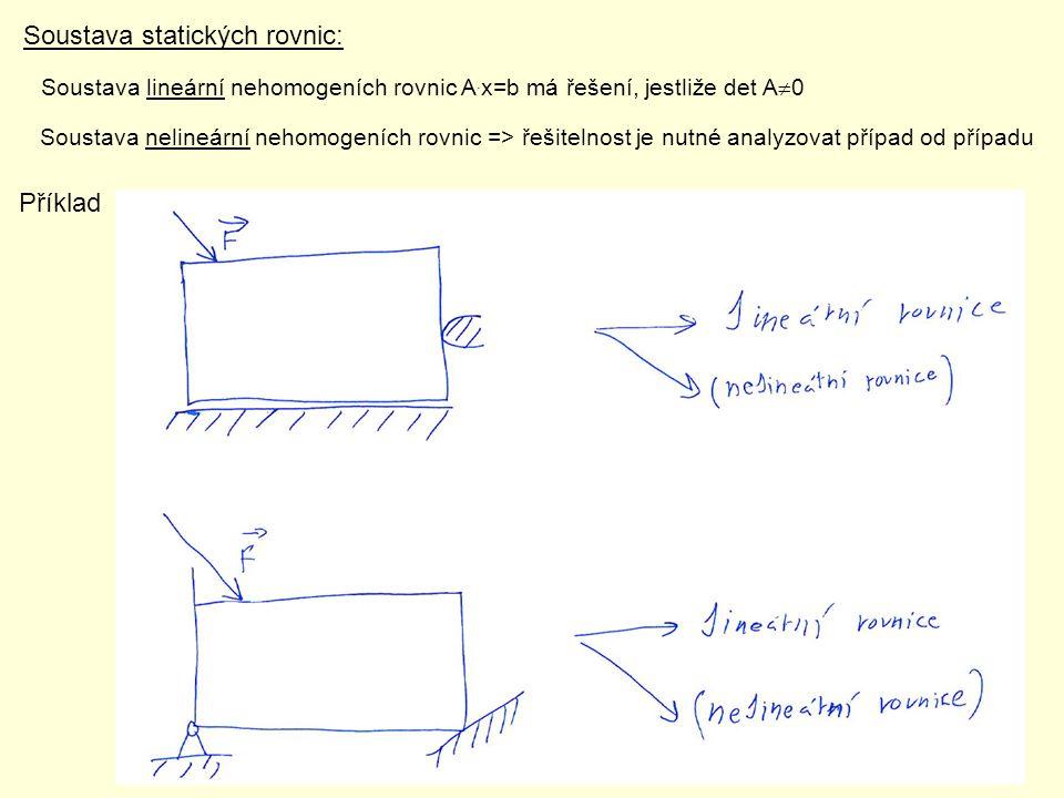 Soustava statických rovnic: