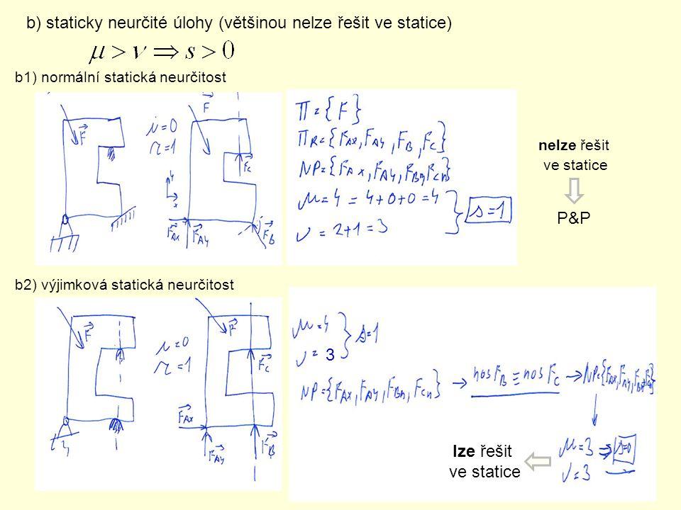 b) staticky neurčité úlohy (většinou nelze řešit ve statice)