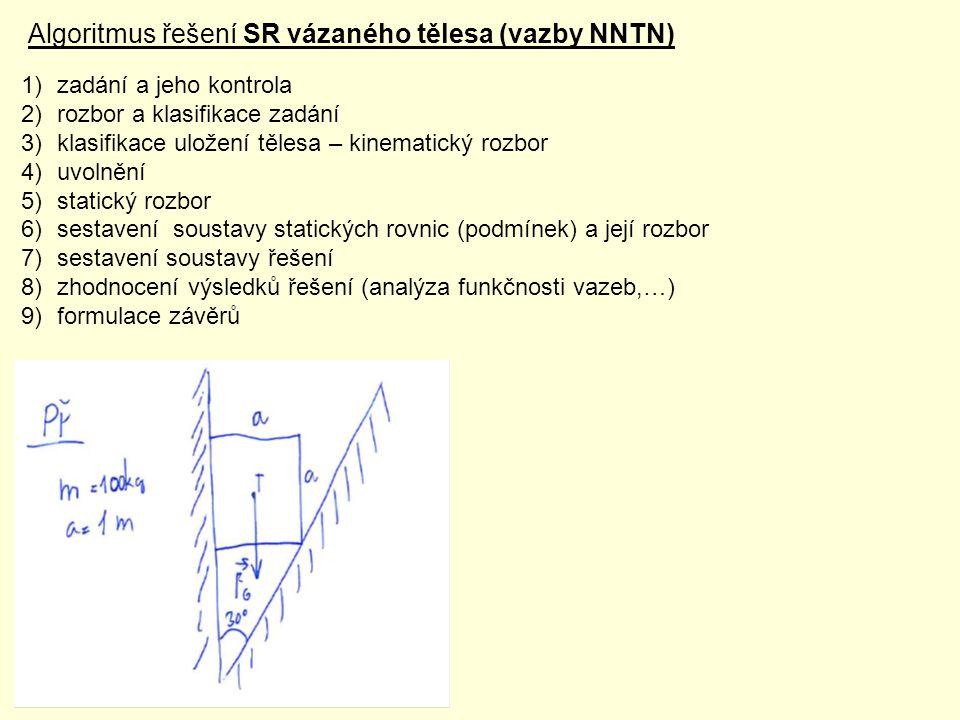 Algoritmus řešení SR vázaného tělesa (vazby NNTN)