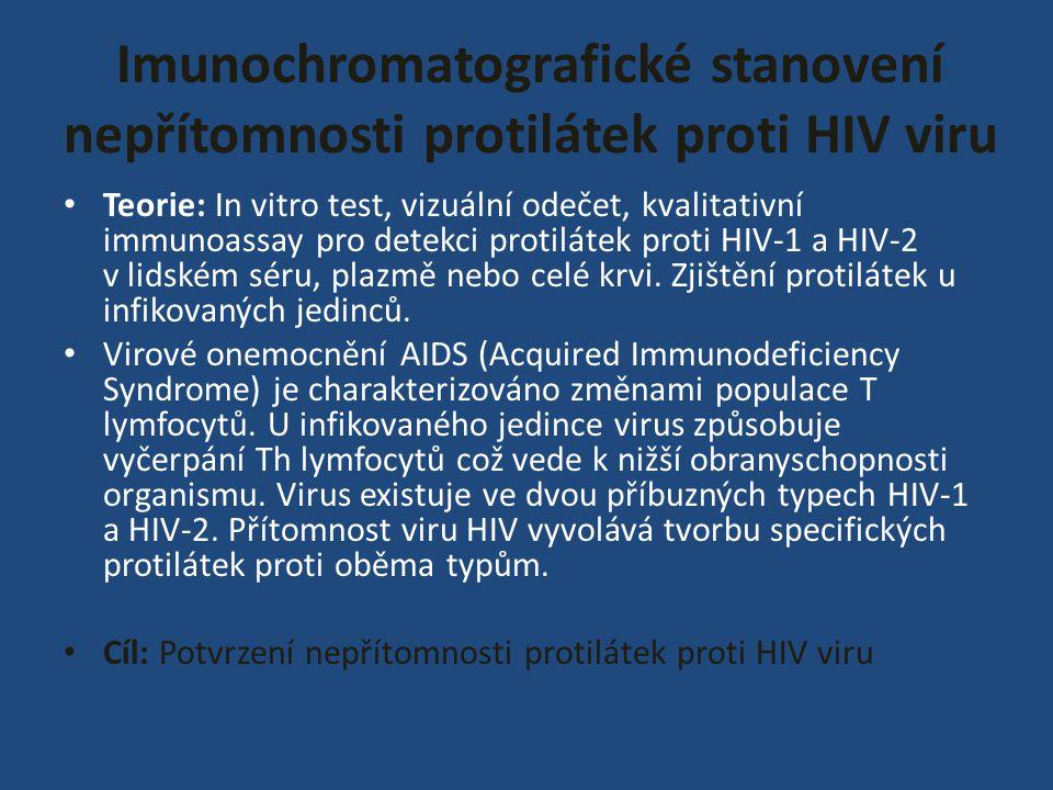 Imunochromatografické stanovení nepřítomnosti protilátek proti HIV viru