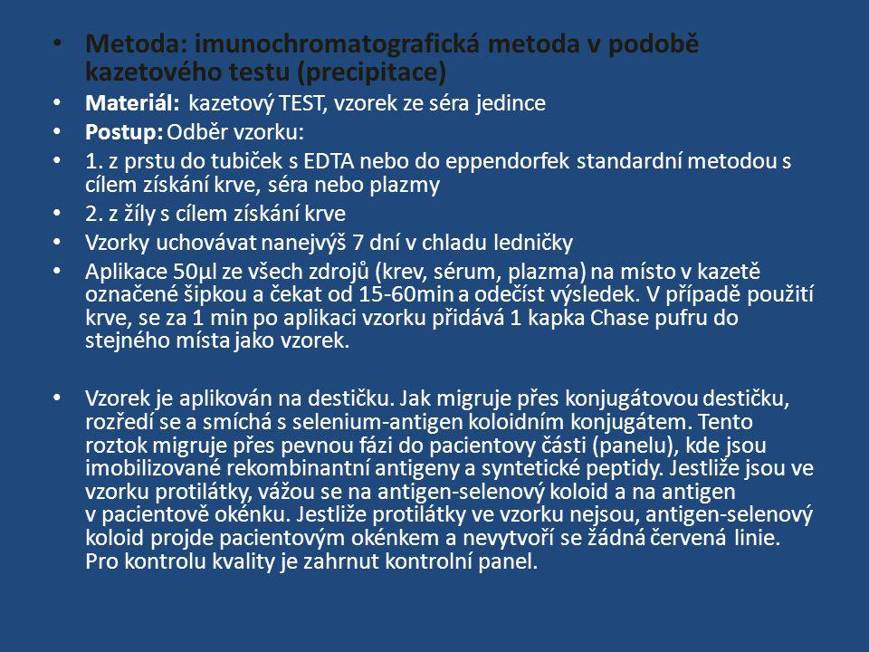 Metoda: imunochromatografická metoda v podobě kazetového testu (precipitace)