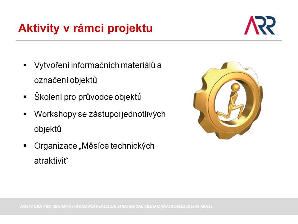 Aktivity v rámci projektu
