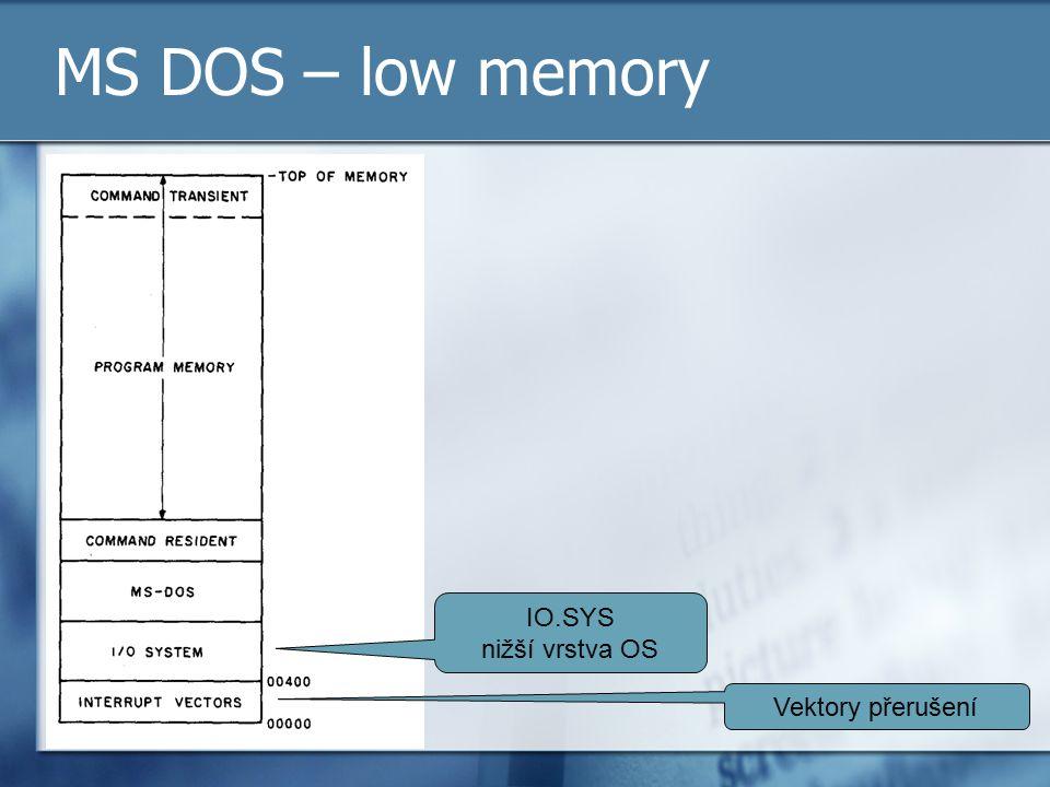 MS DOS – low memory IO.SYS nižší vrstva OS Vektory přerušení