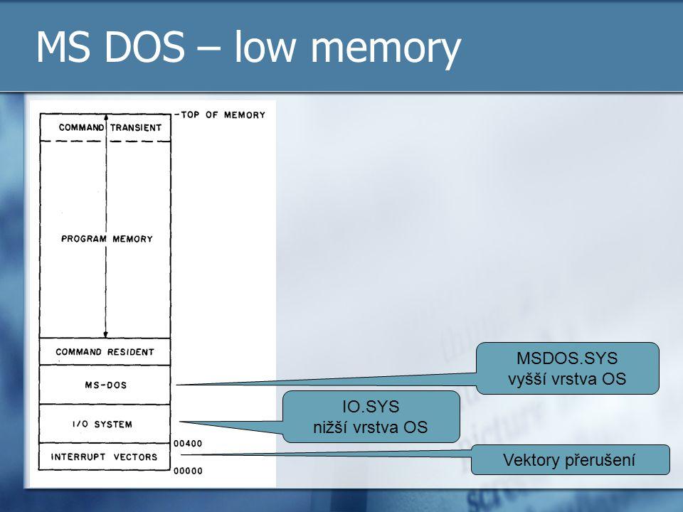 MSDOS.SYS vyšší vrstva OS