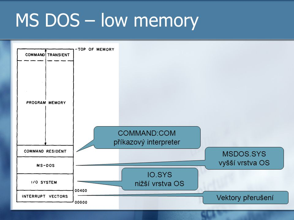MS DOS – low memory COMMAND:COM příkazový interpreter