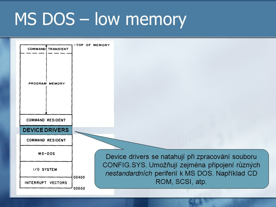 MS DOS – low memory DEVICE DRIVERS.
