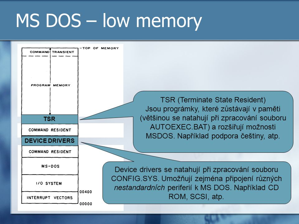 MS DOS – low memory