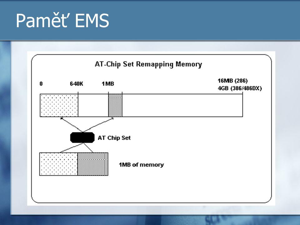 Paměť EMS