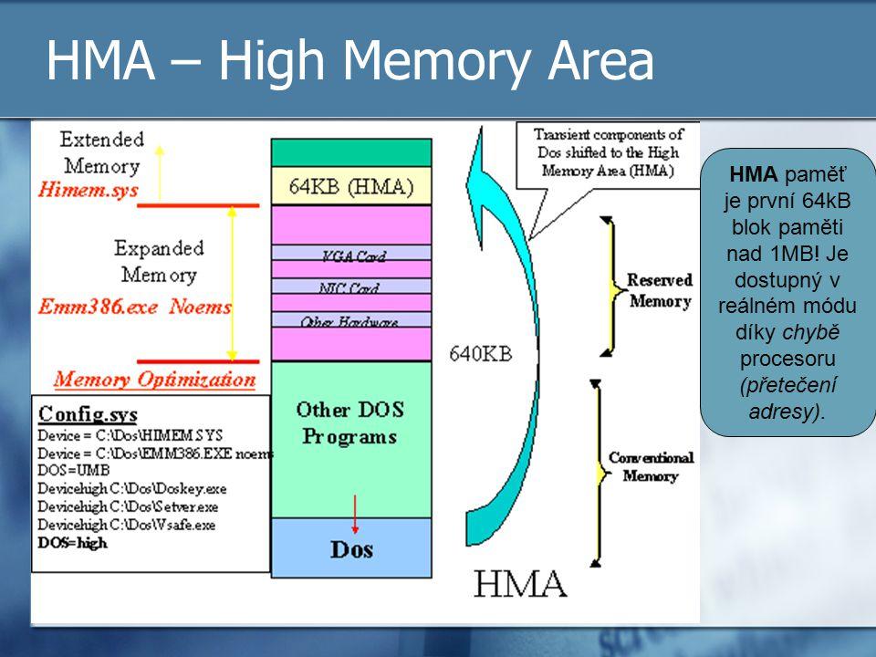 HMA – High Memory Area HMA paměť je první 64kB blok paměti nad 1MB.