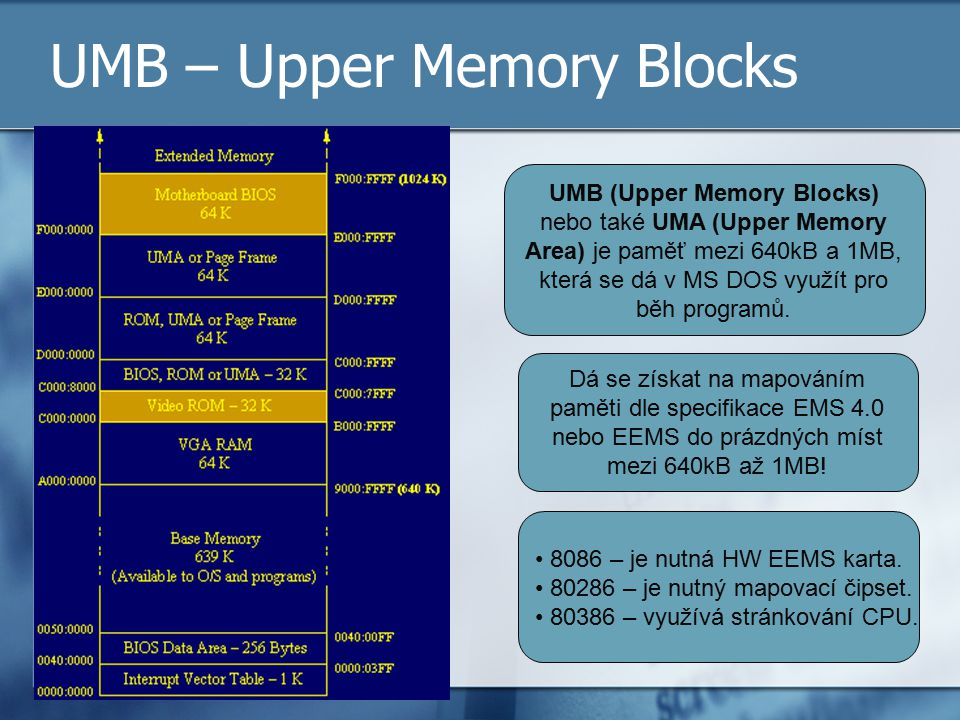 UMB – Upper Memory Blocks