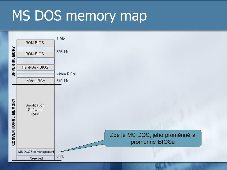 Zde je MS DOS, jeho proměnné a proměnné BIOSu