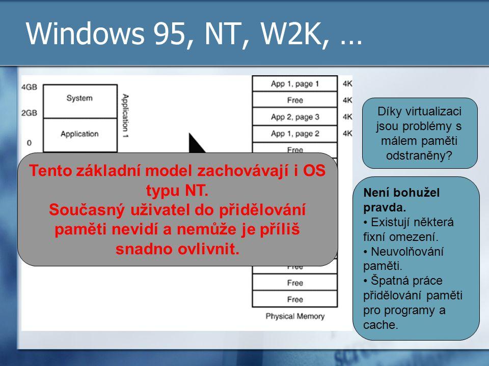 Tento základní model zachovávají i OS typu NT.