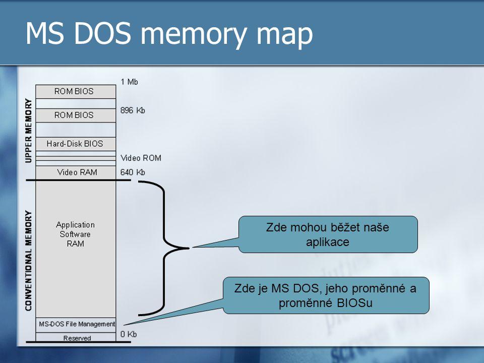 MS DOS memory map Zde mohou běžet naše aplikace