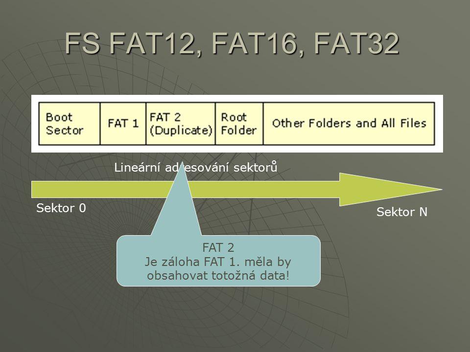 Je záloha FAT 1. měla by obsahovat totožná data!