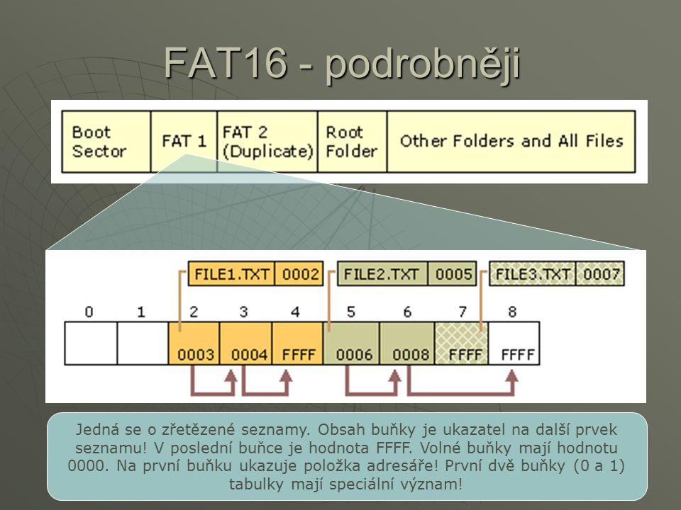 FAT16 - podrobněji