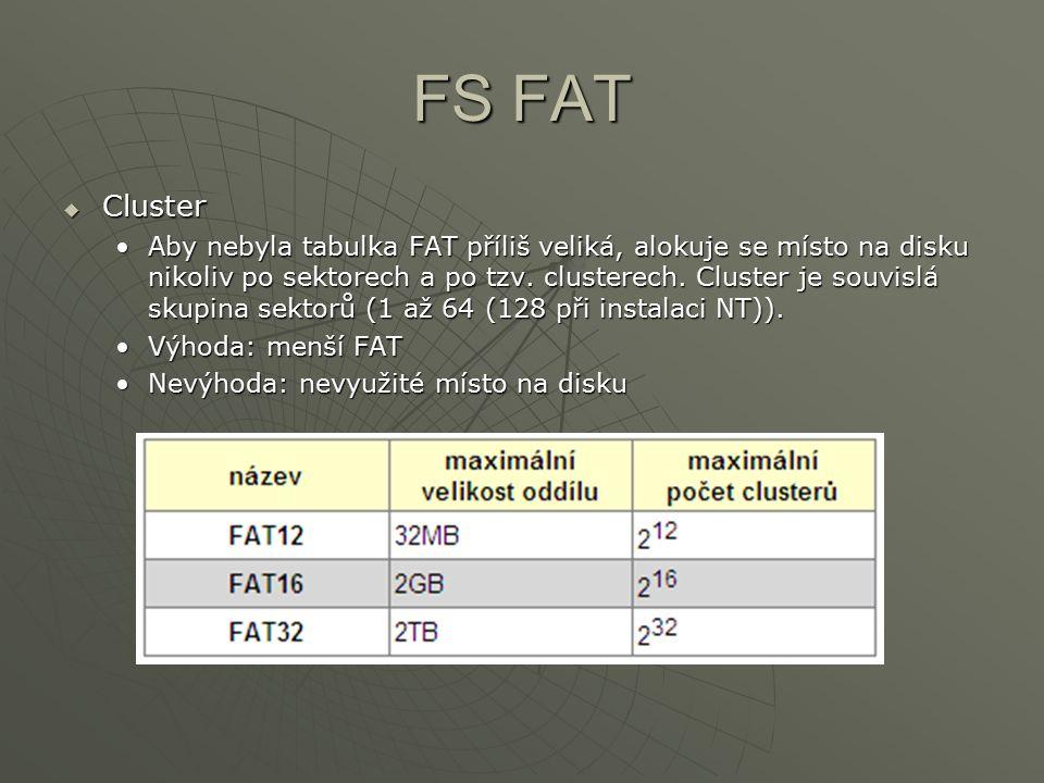 FS FAT Cluster.