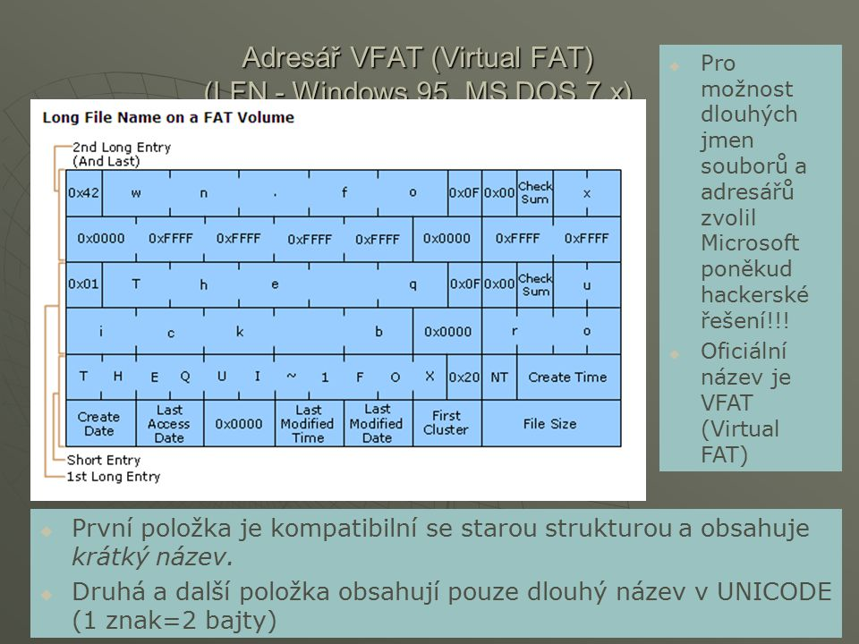 Adresář VFAT (Virtual FAT) (LFN - Windows 95, MS DOS 7.x)