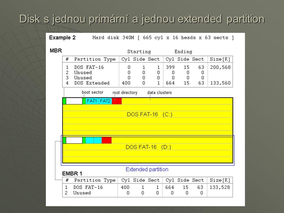 Disk s jednou primární a jednou extended partition