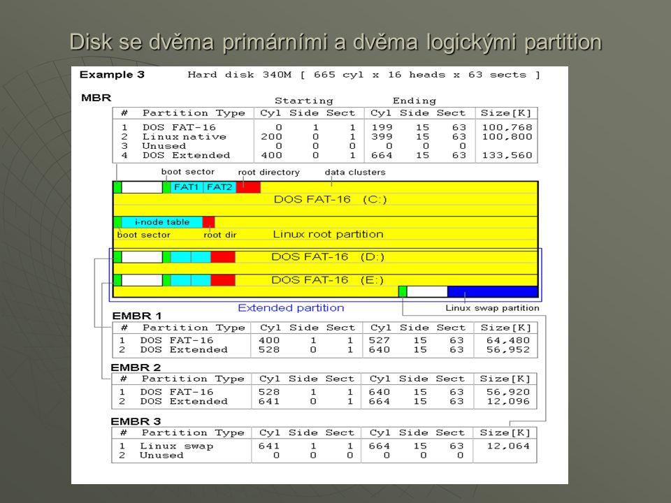 Disk se dvěma primárními a dvěma logickými partition