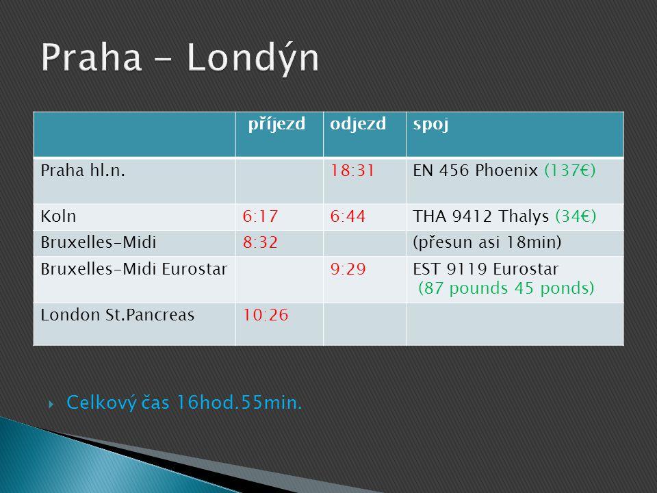 Praha - Londýn Celkový čas 16hod.55min. příjezd odjezd spoj