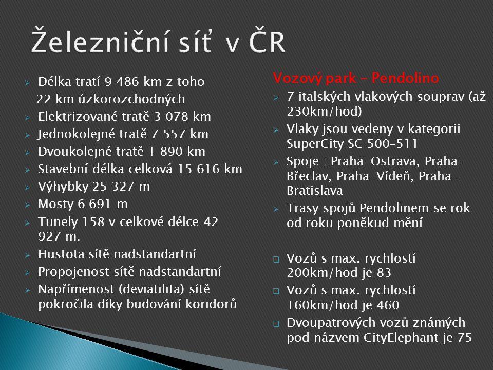 Železniční síť v ČR Vozový park - Pendolino