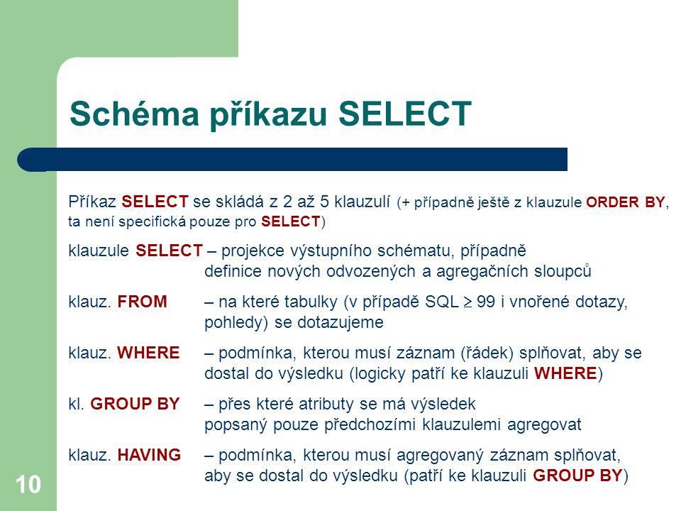 Schéma příkazu SELECT Příkaz SELECT se skládá z 2 až 5 klauzulí (+ případně ještě z klauzule ORDER BY, ta není specifická pouze pro SELECT)
