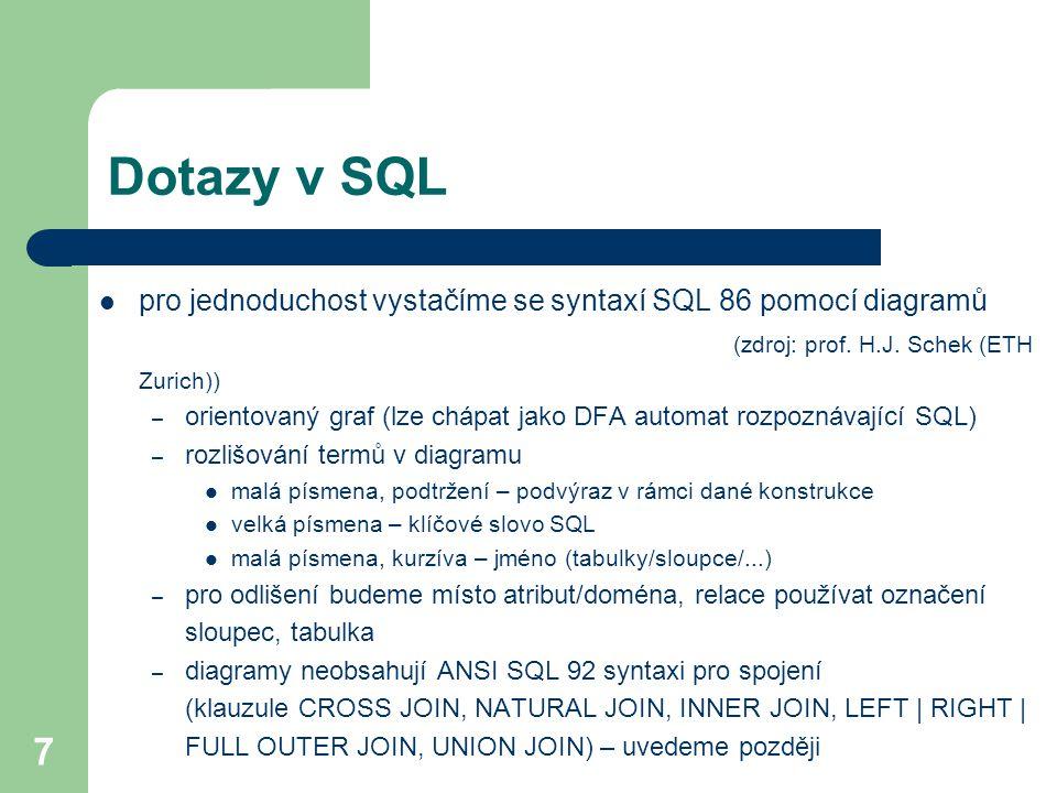 Dotazy v SQL pro jednoduchost vystačíme se syntaxí SQL 86 pomocí diagramů (zdroj: prof. H.J. Schek (ETH Zurich))