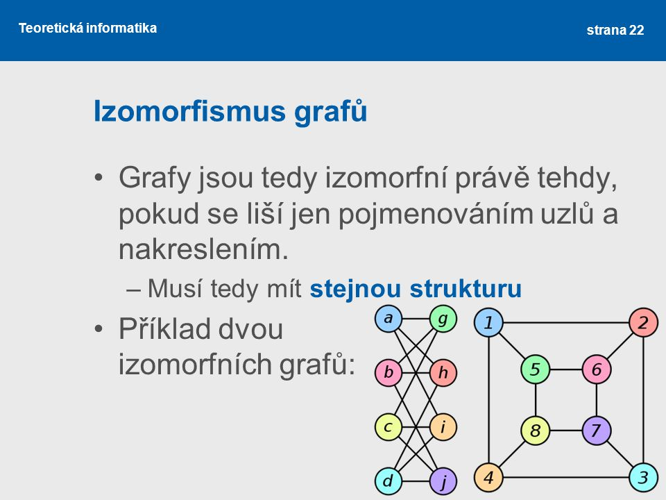 Příklad dvou izomorfních grafů: