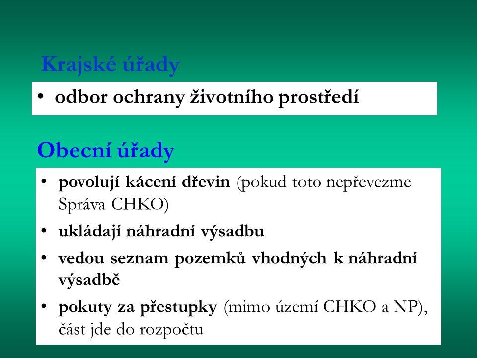 Krajské úřady Obecní úřady odbor ochrany životního prostředí