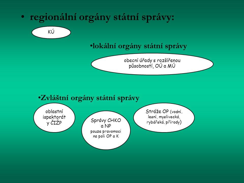 regionální orgány státní správy: