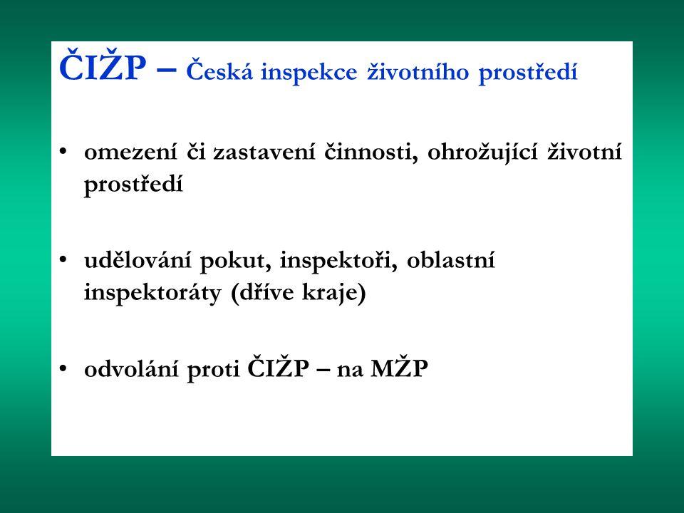 ČIŽP – Česká inspekce životního prostředí