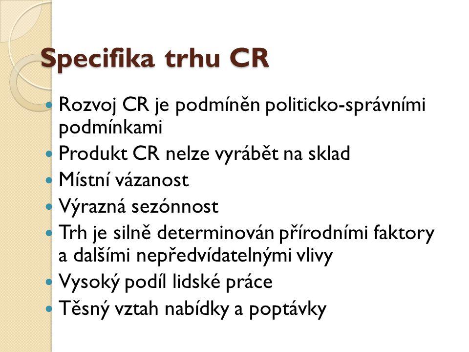 Specifika trhu CR Rozvoj CR je podmíněn politicko-správními podmínkami