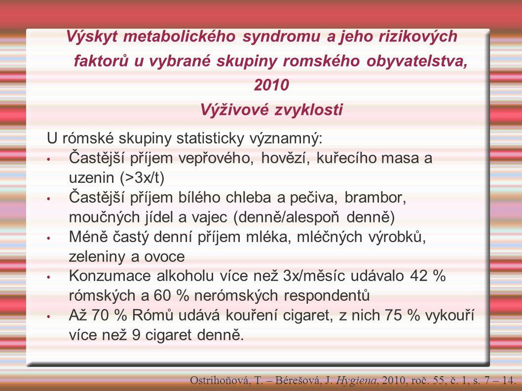Výskyt metabolického syndromu a jeho rizikových faktorů u vybrané skupiny romského obyvatelstva, 2010 Výživové zvyklosti