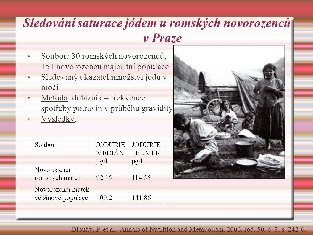 Sledování saturace jódem u romských novorozenců v Praze